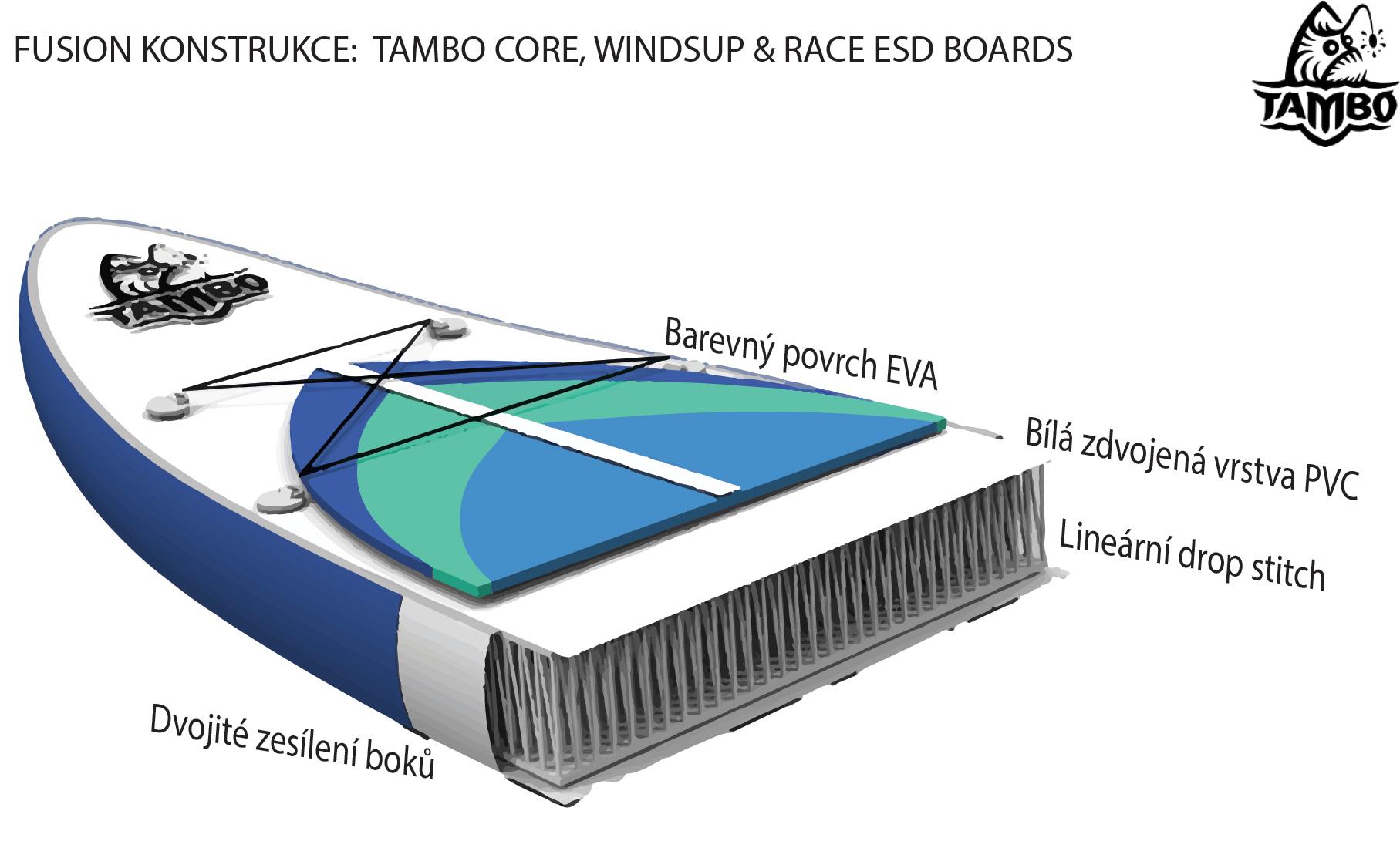 Nafukovací SUP TAMBO RACE 14'0″ ESD 2017